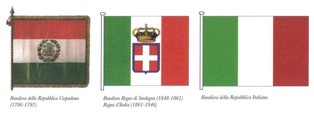 Bandiera Italiana | Italian Traditions